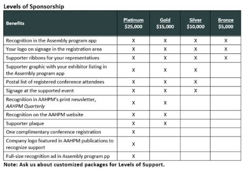 Picture of AAHPM & HPNA Sponsorship Levels